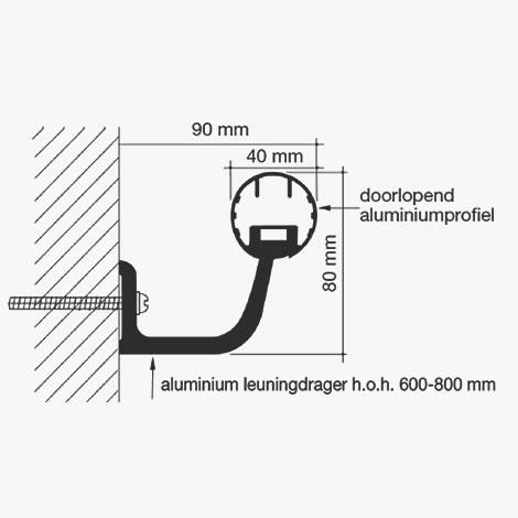 MCE 40 Aluminium