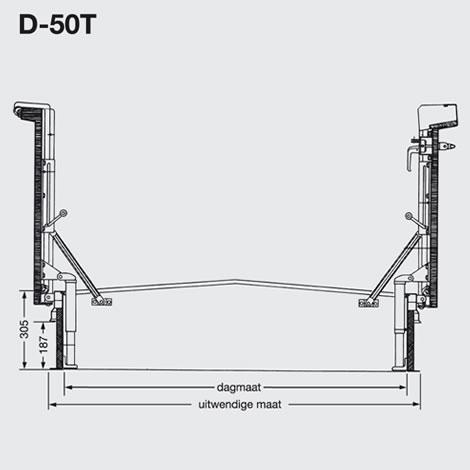 Type D-50T